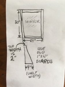 Diagram showing the design of a simple Mirror/Shelf